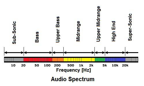 [AF Spectrum]