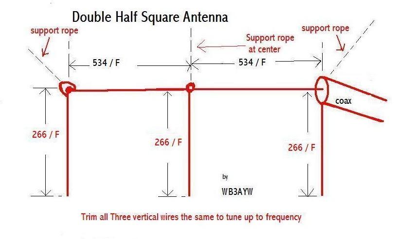 [Double Half-square Diagram]