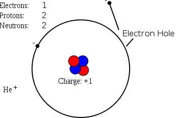 [Electron Hole]
