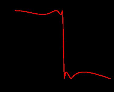 [Elliptic Filter Diagram]