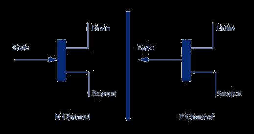 [FET Schematic Symbols]