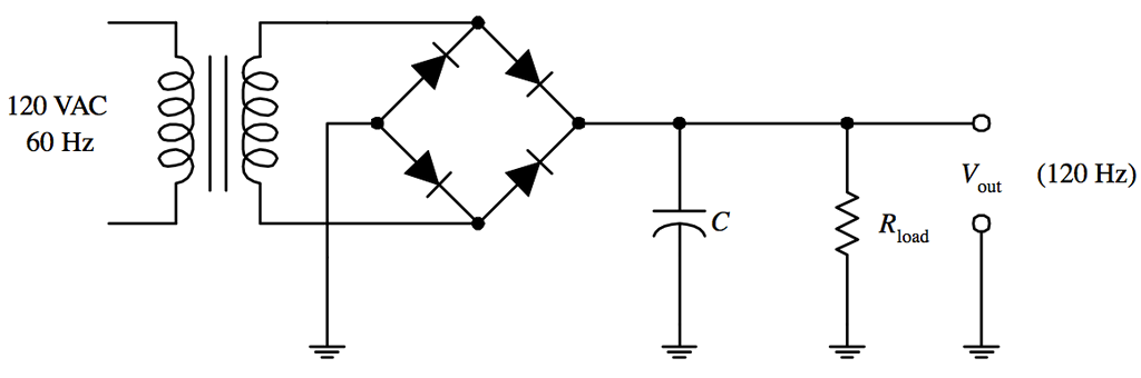[Full-wave Rectifier]
