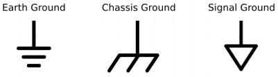 [Ground Symbols]