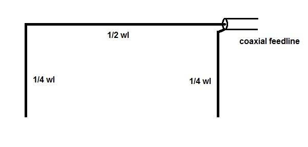 [Half-square Diagram]