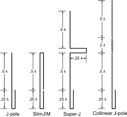 [J-Pole Designs]