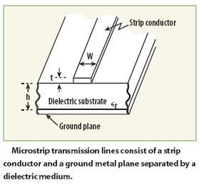 [Microstrip]