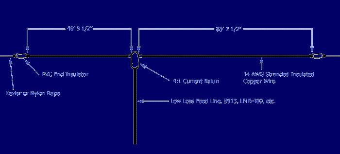 [OCF Dipole Diagram]